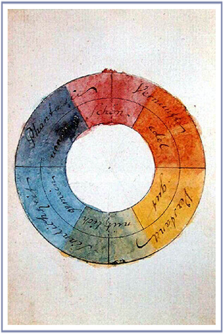 Goethes_color_wheel_2